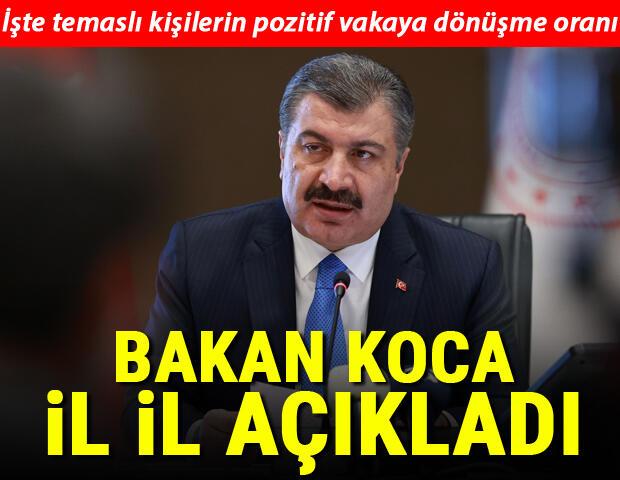 Sağlık Bakanı Fahrettin Koca il il kritik rakamları açıkladı
