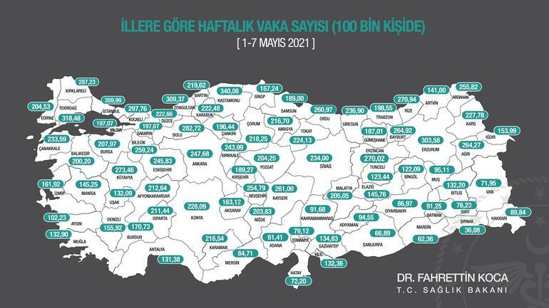 Sağlık Bakanı Koca merak edilen  illere göre haftalık vaka sayısı haritasını paylaştı