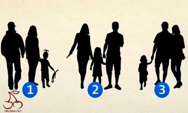 Hangisi Aile Değil? Cevabınız Kendiniz Hakkındaki Gerçeği Ortaya Çıkartacak