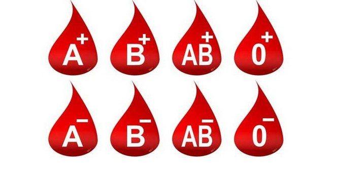 Kan Grubunuz Coronayı Daha Şiddetli Geçirmenizi Sağlıyor