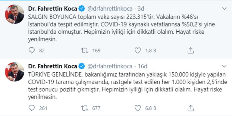 Sağlık Bakanı Fahrettin Koca paylaştı çok önemli dedi ve uyardı