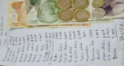Evlenmeyi Düşünen Gencin Eline Kız Tarafının Verdiği Liste ve Gencin Mevcut Parası