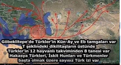 TÜRKLER ORTA ASYA'DAN GELMEDİ, ORTA ASYA'YA GÖBEKLİTEPE'DEN GİTTİ...?